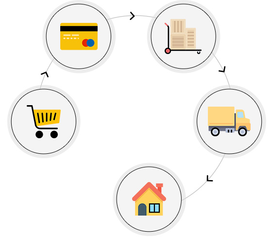 mobile app development mumbai online order management system